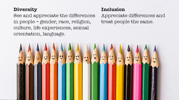 Diversity is recognizing and valuing the differences in people. Differences can be things such as gender, race, religion, culture, life experiences, sexual orientation, language, etc. Inclusion is appreciating differences, and treating people equally.